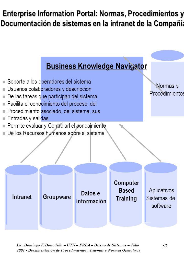 Lic. Domingo F. Donadello – UTN – FRBA – Diseño de Sistemas – Julio 2001 - Documentación de Procedimientos, Sistemas y Normas Operativas 37 IntranetGr