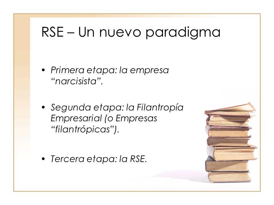RSE – Un nuevo paradigma Primera etapa: la empresa narcisista.