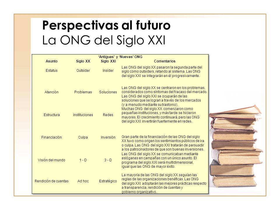 Perspectivas al futuro La ONG del Siglo XXI