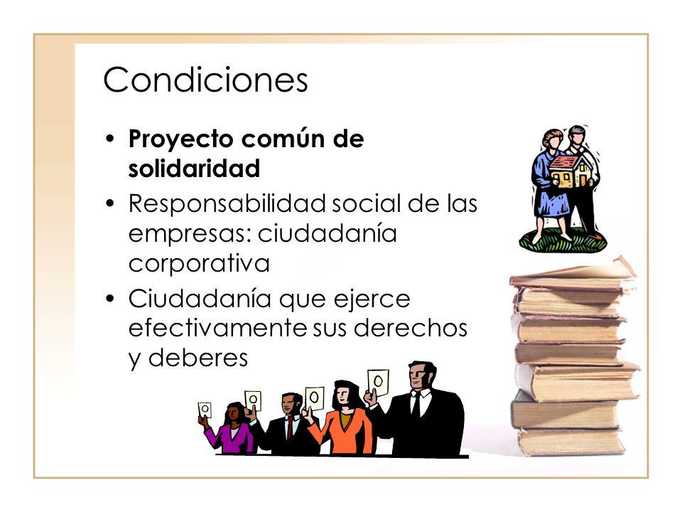 Condiciones Proyecto común de solidaridad Responsabilidad social de las empresas: ciudadanía corporativa Ciudadanía que ejerce efectivamente sus derechos y deberes