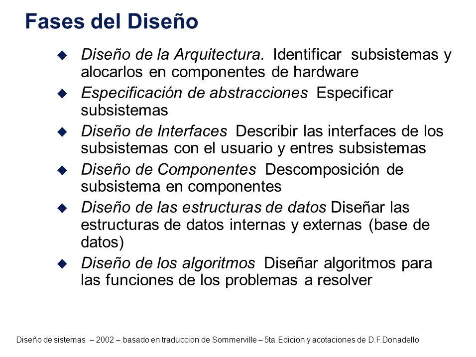 Diseño de sistemas – 2002 – basado en traduccion de Sommerville – 5ta Edicion y acotaciones de D.F.Donadello Fases del Diseño u Diseño de la Arquitect