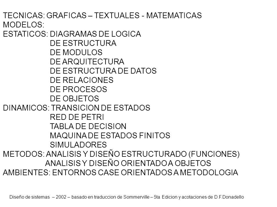 Diseño de sistemas – 2002 – basado en traduccion de Sommerville – 5ta Edicion y acotaciones de D.F.Donadello TECNICAS: GRAFICAS – TEXTUALES - MATEMATI