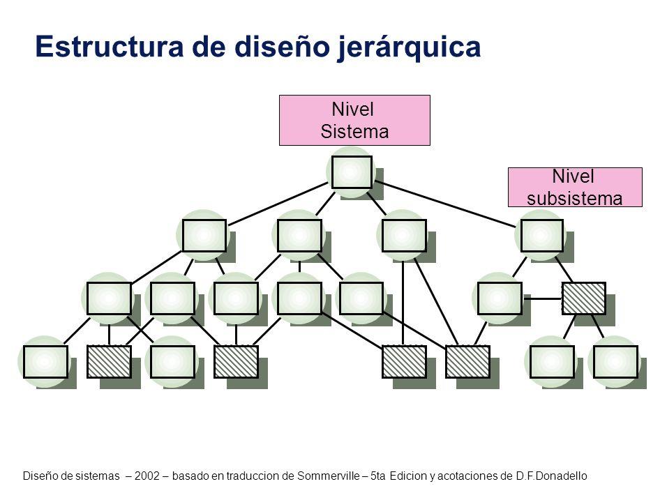 Diseño de sistemas – 2002 – basado en traduccion de Sommerville – 5ta Edicion y acotaciones de D.F.Donadello Estructura de diseño jerárquica stem leve