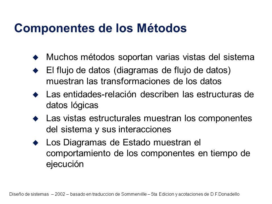 Diseño de sistemas – 2002 – basado en traduccion de Sommerville – 5ta Edicion y acotaciones de D.F.Donadello Componentes de los Métodos u Muchos métod