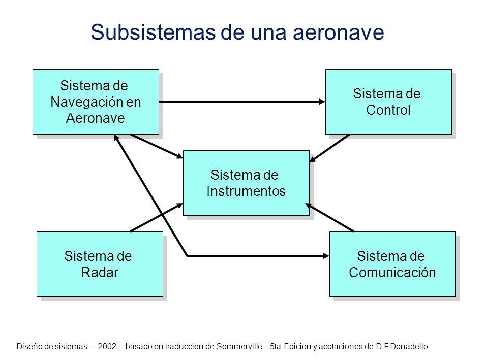 Diseño de sistemas – 2002 – basado en traduccion de Sommerville – 5ta Edicion y acotaciones de D.F.Donadello Sistema de Navegación en Aeronave Sistema
