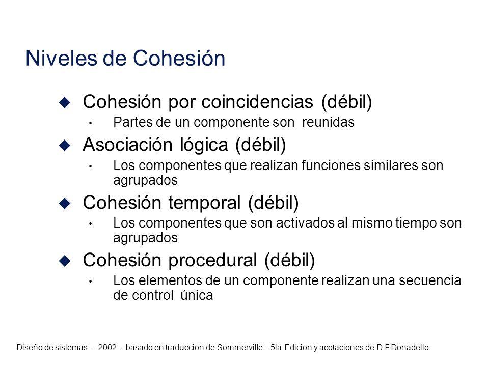 Diseño de sistemas – 2002 – basado en traduccion de Sommerville – 5ta Edicion y acotaciones de D.F.Donadello Niveles de Cohesión u Cohesión por coinci