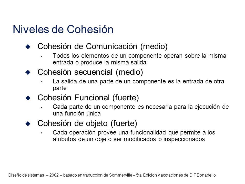 Diseño de sistemas – 2002 – basado en traduccion de Sommerville – 5ta Edicion y acotaciones de D.F.Donadello Niveles de Cohesión u Cohesión de Comunic