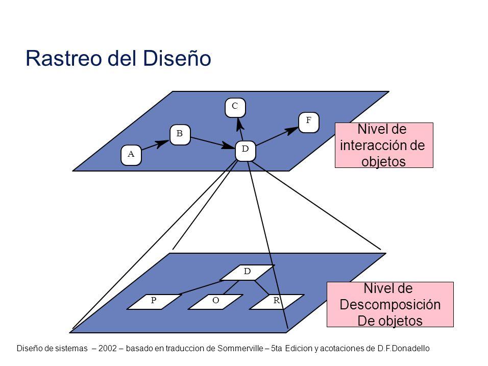 Diseño de sistemas – 2002 – basado en traduccion de Sommerville – 5ta Edicion y acotaciones de D.F.Donadello Rastreo del Diseño POR D A B F C D Object