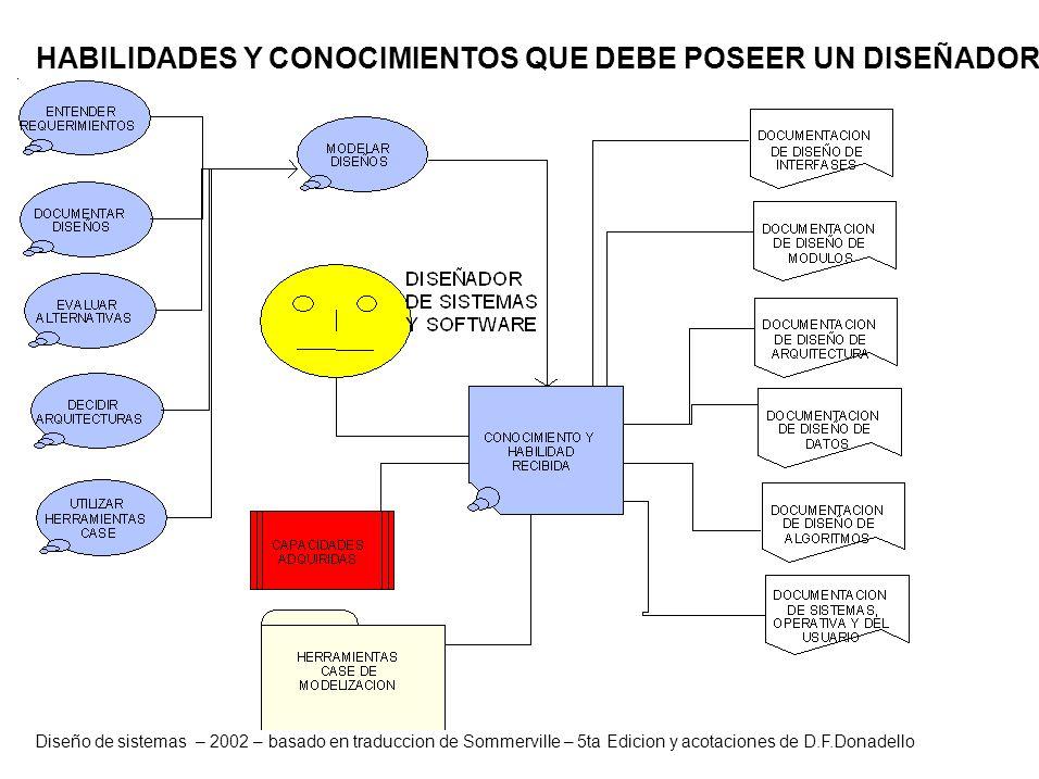 Diseño de sistemas – 2002 – basado en traduccion de Sommerville – 5ta Edicion y acotaciones de D.F.Donadello HABILIDADES Y CONOCIMIENTOS QUE DEBE POSE
