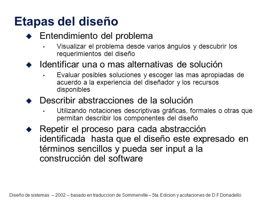Diseño de sistemas – 2002 – basado en traduccion de Sommerville – 5ta Edicion y acotaciones de D.F.Donadello EL PROBLEMA DE LOS LENGUAJES Y DE LAS REPRESENTACIONES USUARIO – LENGUAJE NATURAL: FLEXIBLE – AMBIGUO – INFORMAL DISEÑO - DIBUJOS: RIGIDO – ESTATICO – FORMAL - ESQUEMAS ESTRUCTURADO: RIGIDO – FORMAL – LOGICO – NO AMBIGUO EL PROBLEMA DE LA DINAMICA A REPRESENTAR: REALIDAD: CAMBIANTE – CRECIENTE – MODIFICABLE SISTEMA: ESTRUCTURADO – RIGIDO – NO MODIFICABLE VIDA REAL: FILM CONTINUO DISEÑO: FOTOGRAFIAS ESTATICAS DISEÑO NECESARIO: CAMBIO DE PARTES – COMPONENTES – TECNOLOGIA – AMPLIABLE Y REEMPLAZABLE