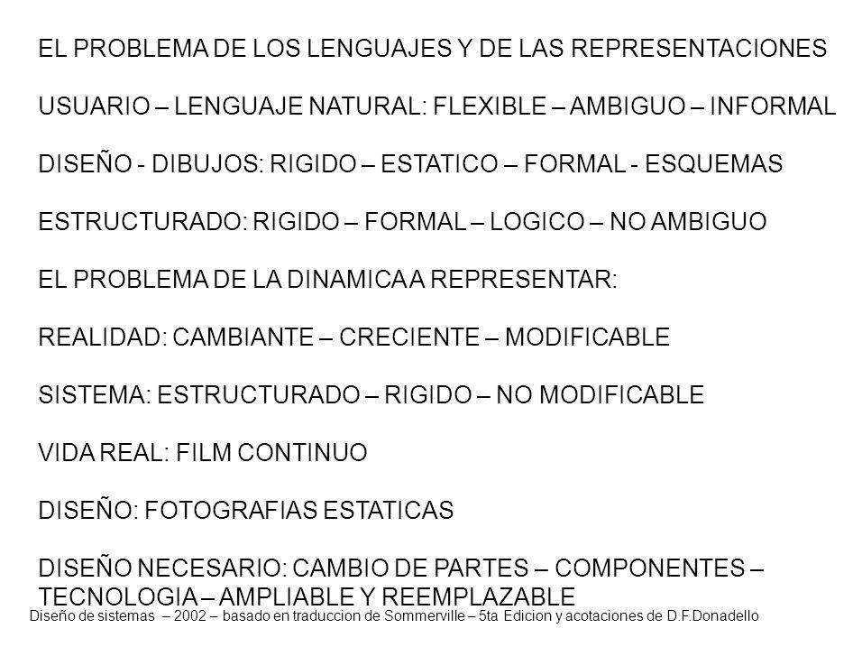 Diseño de sistemas – 2002 – basado en traduccion de Sommerville – 5ta Edicion y acotaciones de D.F.Donadello Rastreo del Diseño POR D A B F C D Object interactio level Object decomposition level Nivel de interacción de objetos Nivel de Descomposición De objetos