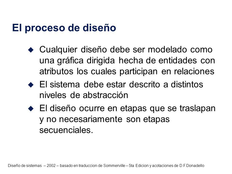 Diseño de sistemas – 2002 – basado en traduccion de Sommerville – 5ta Edicion y acotaciones de D.F.Donadello El proceso de diseño u Cualquier diseño d