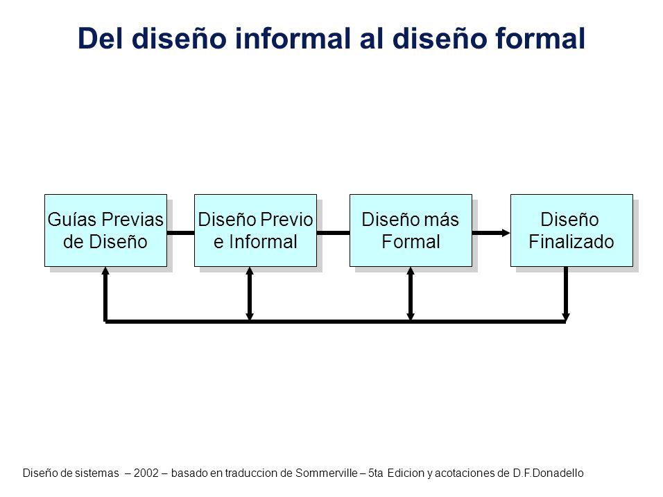 Diseño de sistemas – 2002 – basado en traduccion de Sommerville – 5ta Edicion y acotaciones de D.F.Donadello Niveles de Cohesión u Cohesión de Comunicación (medio) Todos los elementos de un componente operan sobre la misma entrada o produce la misma salida u Cohesión secuencial (medio) La salida de una parte de un componente es la entrada de otra parte u Cohesión Funcional (fuerte) Cada parte de un componente es necesaria para la ejecución de una función única u Cohesión de objeto (fuerte) Cada operación provee una funcionalidad que permite a los atributos de un objeto ser modificados o inspeccionados