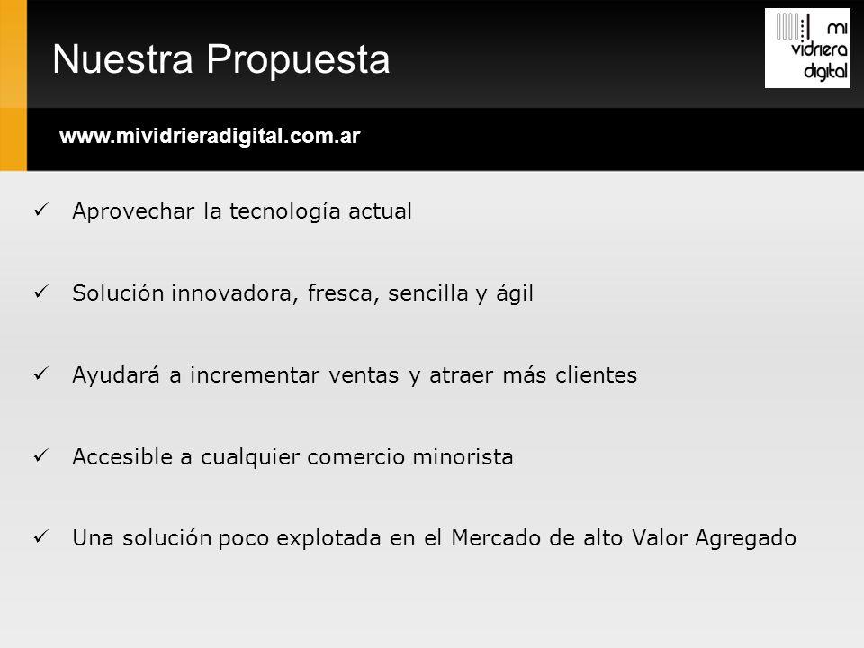Modelo visual www.mividrieradigital.com.ar