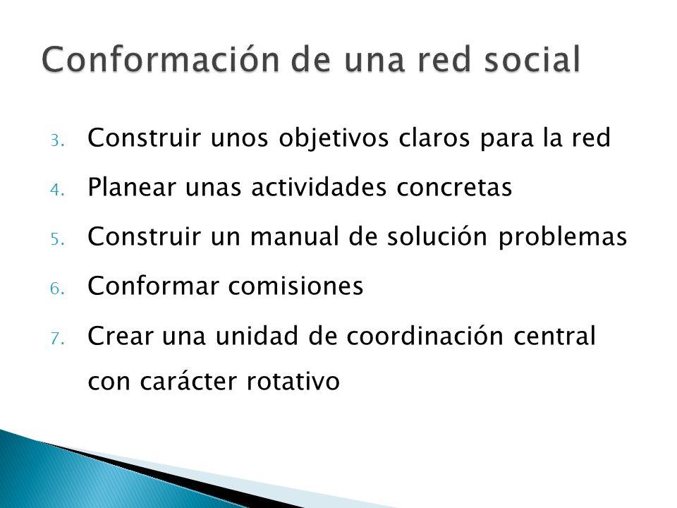 3. Construir unos objetivos claros para la red 4. Planear unas actividades concretas 5. Construir un manual de solución problemas 6. Conformar comisio