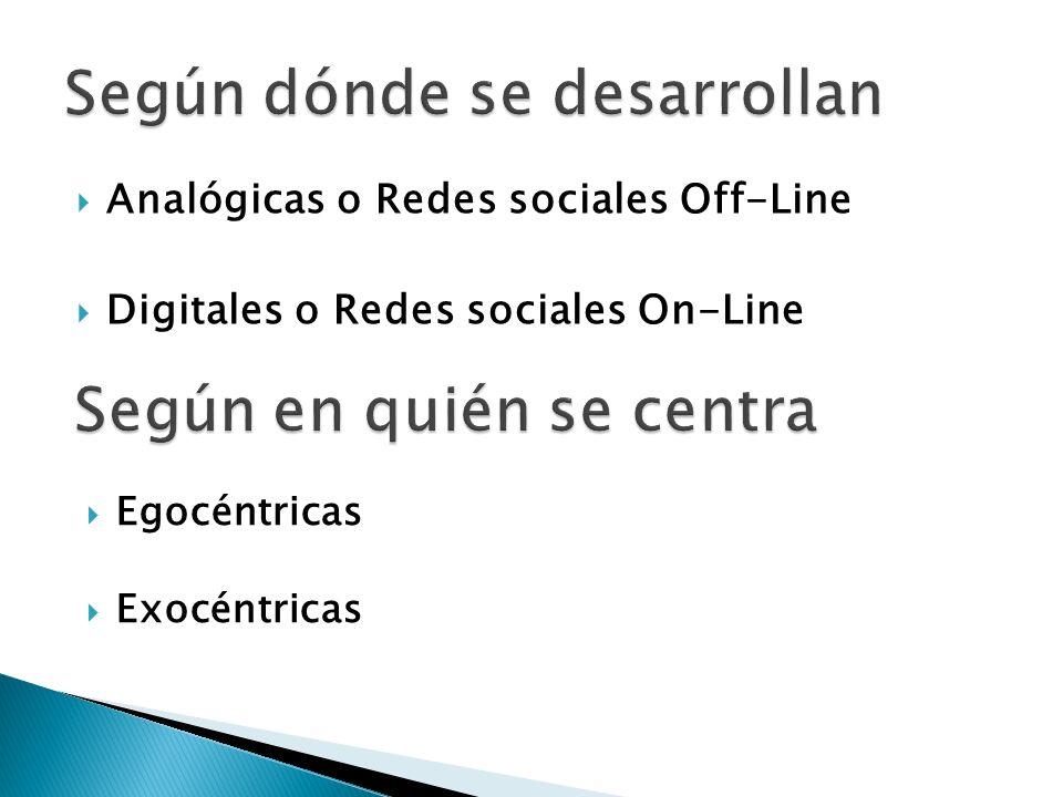 Analógicas o Redes sociales Off-Line Digitales o Redes sociales On-Line Egocéntricas Exocéntricas