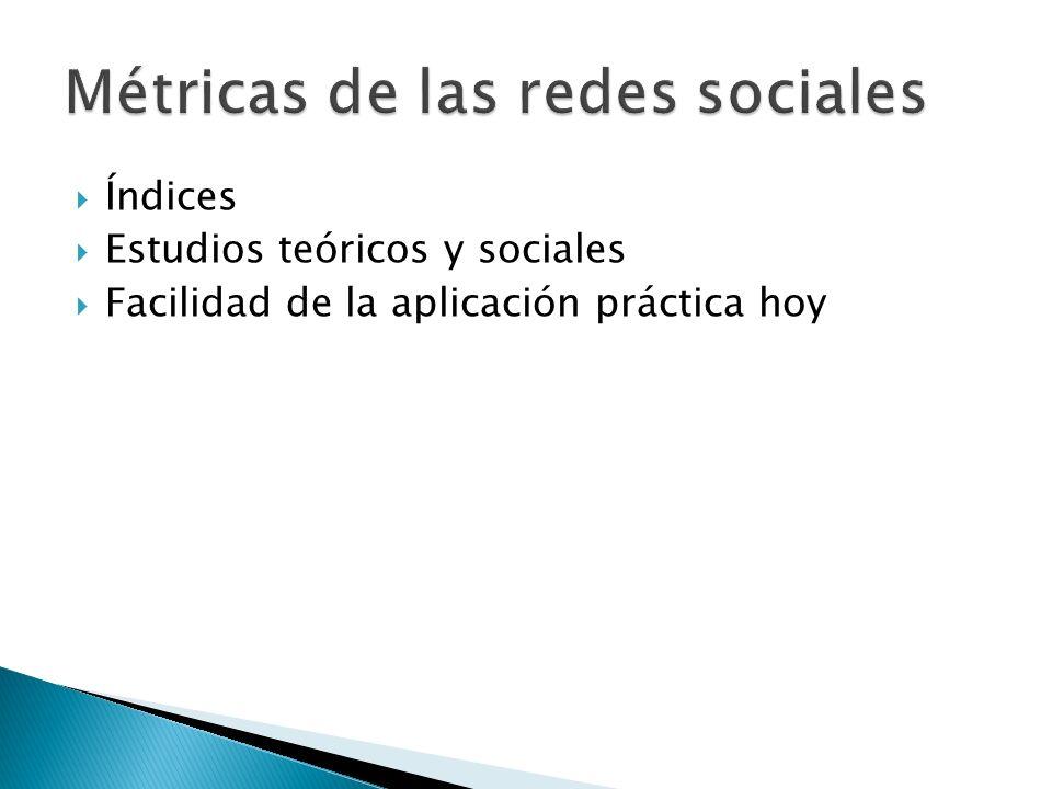 Índices Estudios teóricos y sociales Facilidad de la aplicación práctica hoy