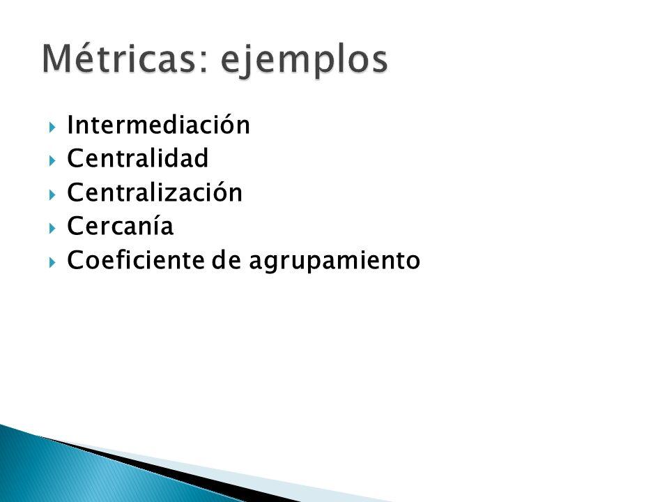 Intermediación Centralidad Centralización Cercanía Coeficiente de agrupamiento