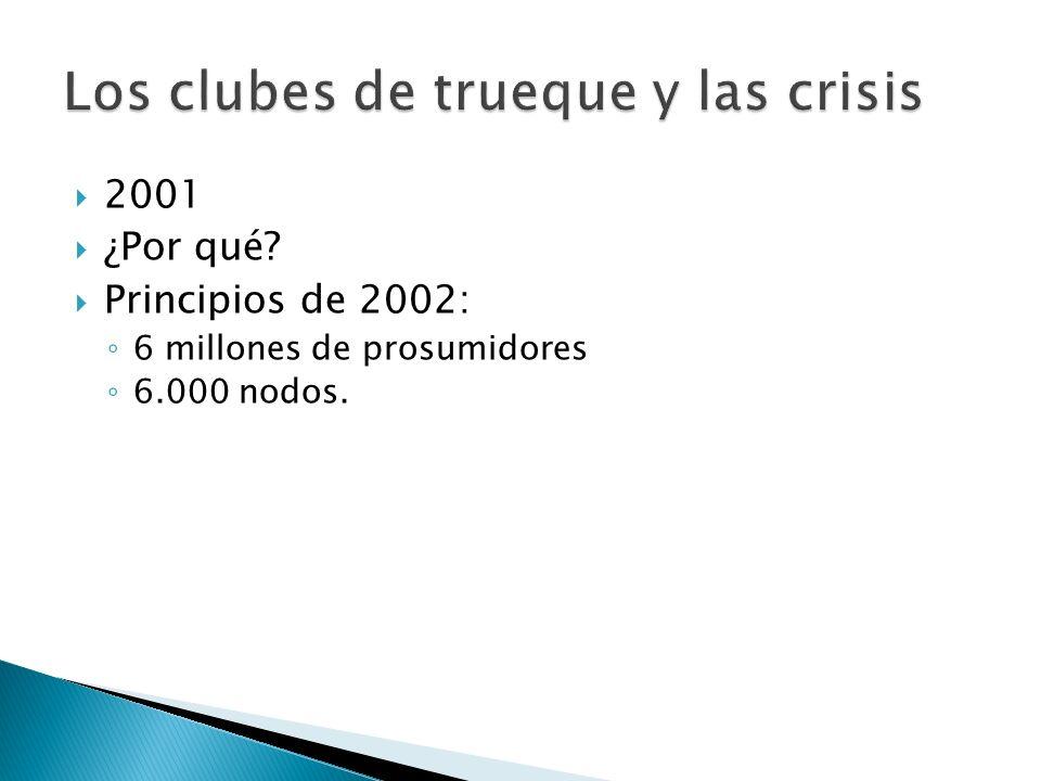 2001 ¿Por qué? Principios de 2002: 6 millones de prosumidores 6.000 nodos.