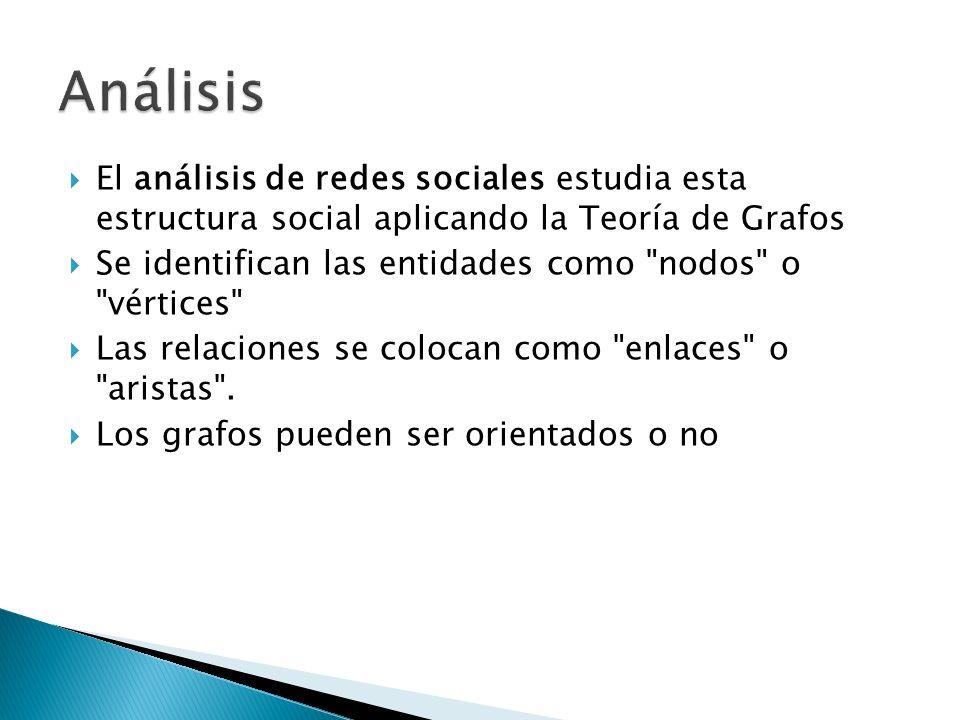 El análisis de redes sociales estudia esta estructura social aplicando la Teoría de Grafos Se identifican las entidades como