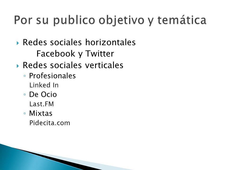 Redes sociales horizontales Facebook y Twitter Redes sociales verticales Profesionales Linked In De Ocio Last.FM Mixtas Pidecita.com