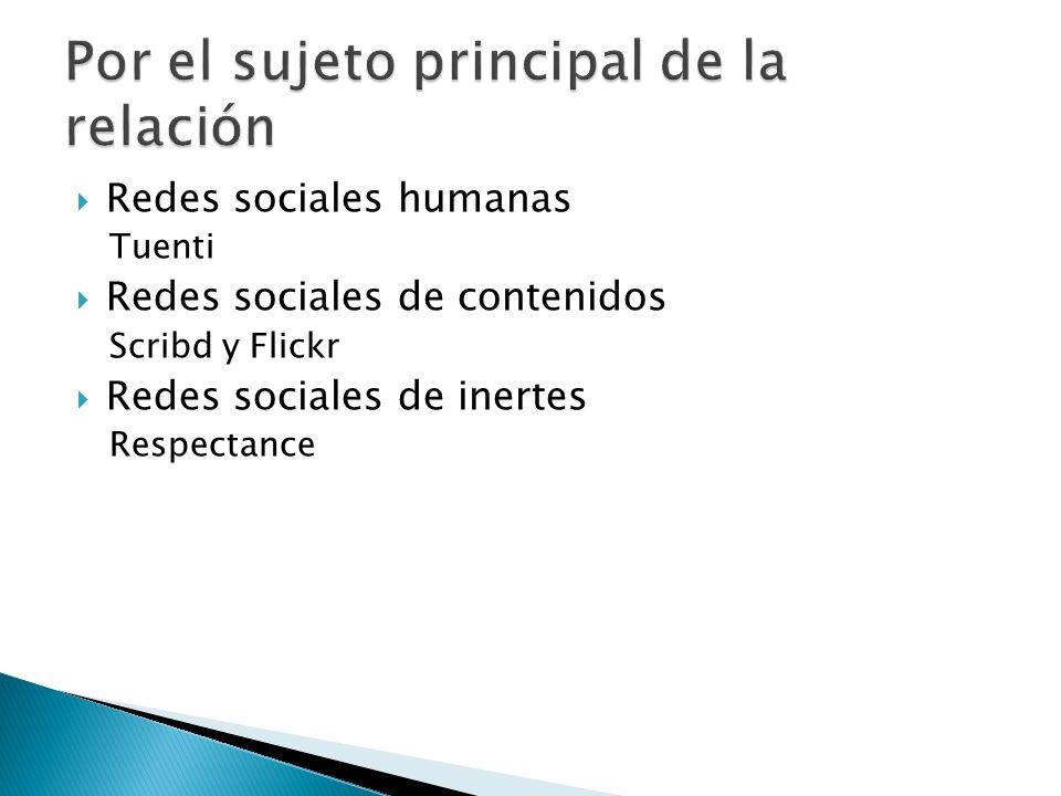 Redes sociales humanas Tuenti Redes sociales de contenidos Scribd y Flickr Redes sociales de inertes Respectance