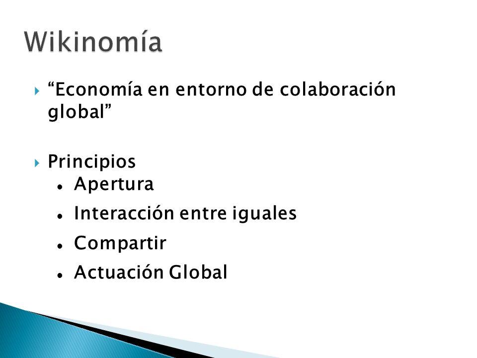 Economía en entorno de colaboración global Principios Apertura Interacción entre iguales Compartir Actuación Global