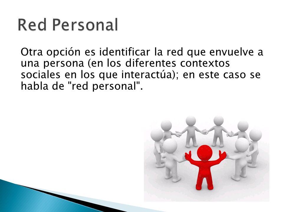 Otra opción es identificar la red que envuelve a una persona (en los diferentes contextos sociales en los que interactúa); en este caso se habla de