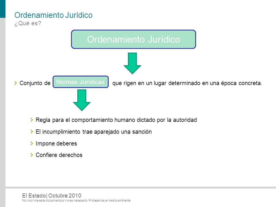 No imprima este documento si no es necesario. Protejamos el medio ambiente. El Estado| Octubre 2010 Ordenamiento Jurídico ¿Qué es? Ordenamiento Jurídi