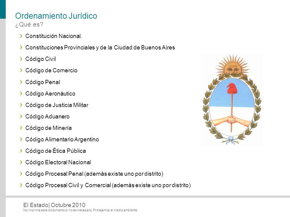No imprima este documento si no es necesario. Protejamos el medio ambiente. El Estado| Octubre 2010 Ordenamiento Jurídico ¿Qué es? Constitución Nacion