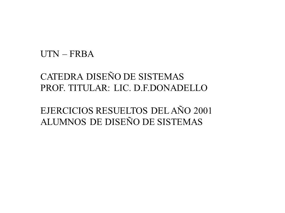 UTN – FRBA CATEDRA DISEÑO DE SISTEMAS PROF. TITULAR: LIC.