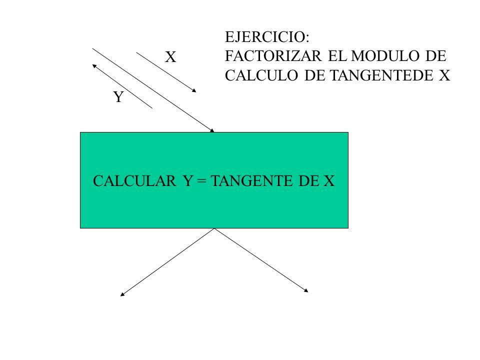 CALCULAR Y = TANGENTE DE X X EJERCICIO: FACTORIZAR EL MODULO DE CALCULO DE TANGENTEDE X Y