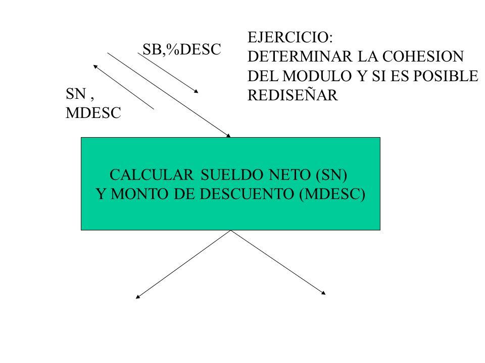 CALCULAR SUELDO NETO (SN) Y MONTO DE DESCUENTO (MDESC) SB,%DESC SN, MDESC EJERCICIO: DETERMINAR LA COHESION DEL MODULO Y SI ES POSIBLE REDISEÑAR
