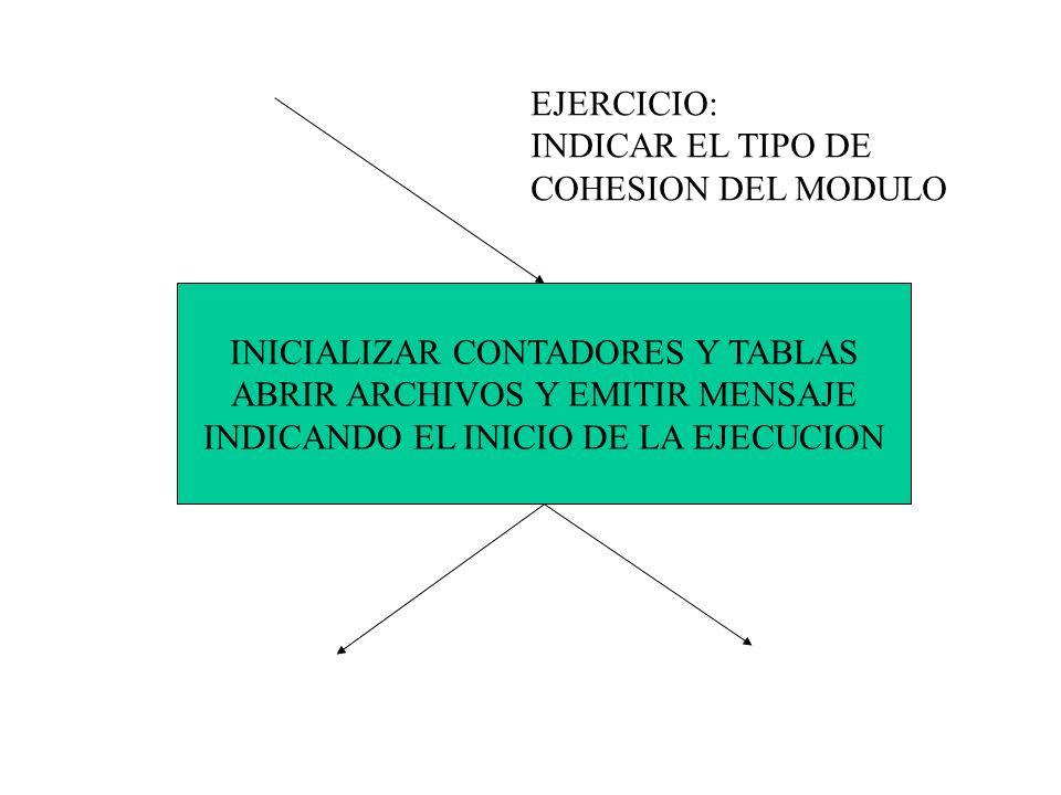 INICIALIZAR CONTADORES Y TABLAS ABRIR ARCHIVOS Y EMITIR MENSAJE INDICANDO EL INICIO DE LA EJECUCION EJERCICIO: INDICAR EL TIPO DE COHESION DEL MODULO