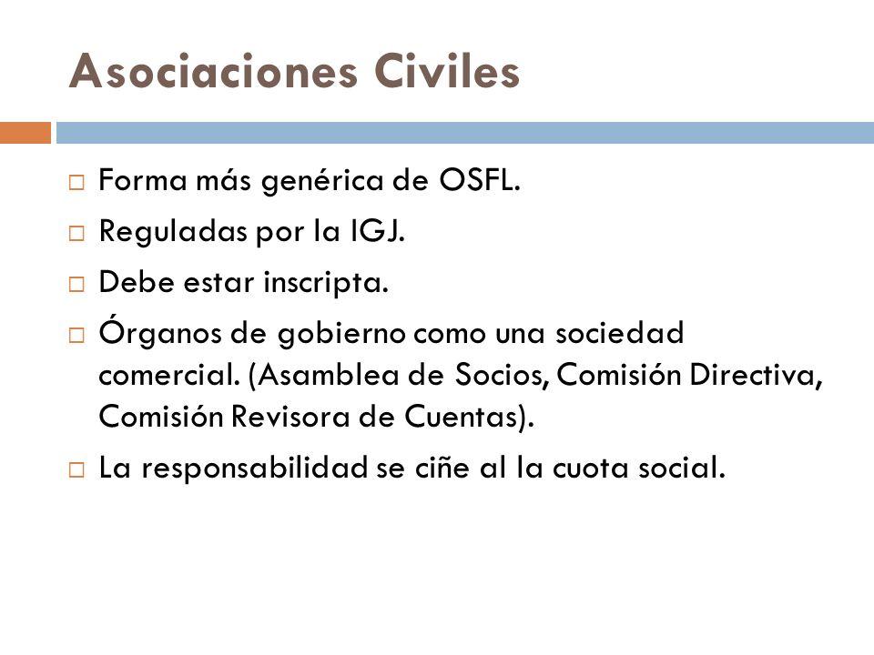 Asociaciones Civiles Forma más genérica de OSFL. Reguladas por la IGJ. Debe estar inscripta. Órganos de gobierno como una sociedad comercial. (Asamble