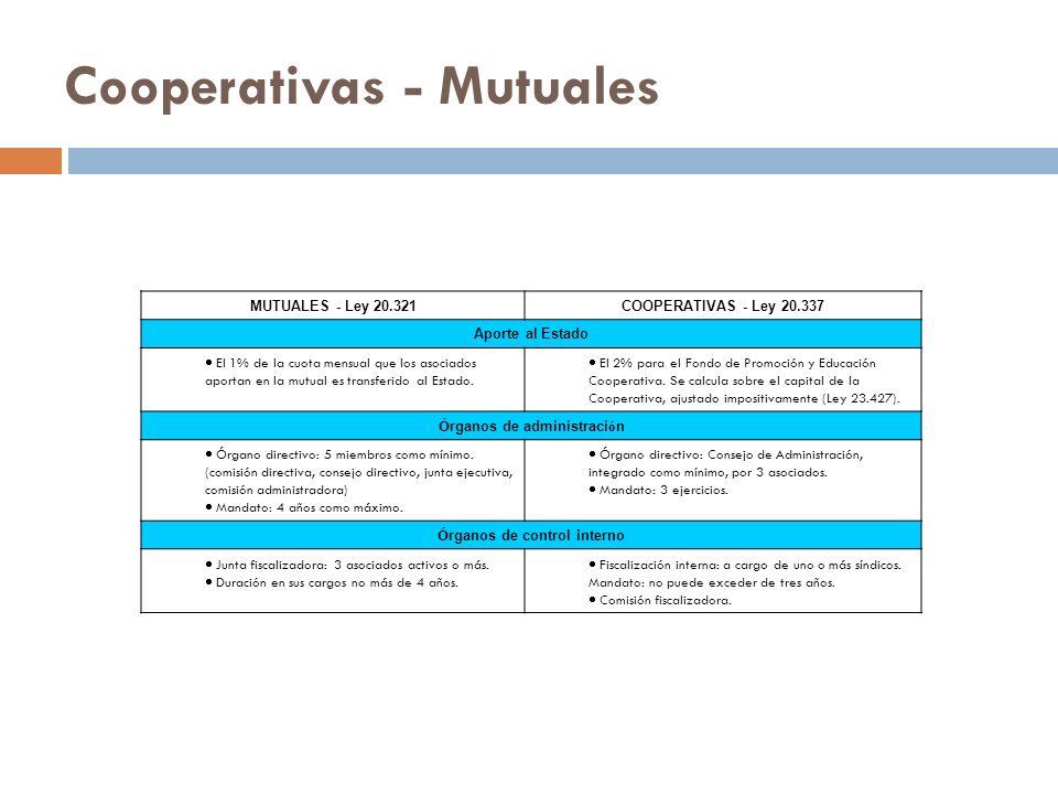 Cooperativas - Mutuales MUTUALES - Ley 20.321COOPERATIVAS - Ley 20.337 Aporte al Estado El 1% de la cuota mensual que los asociados aportan en la mutu