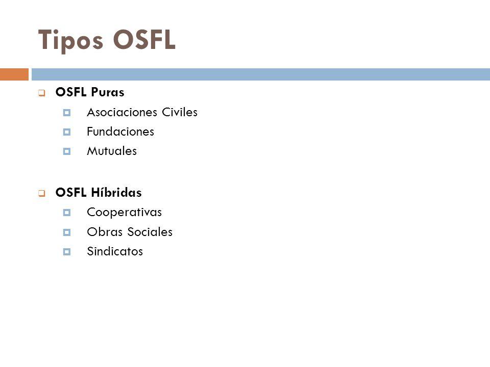 OSFL Puras Asociaciones Civiles Fundaciones Mutuales OSFL Híbridas Cooperativas Obras Sociales Sindicatos Tipos OSFL