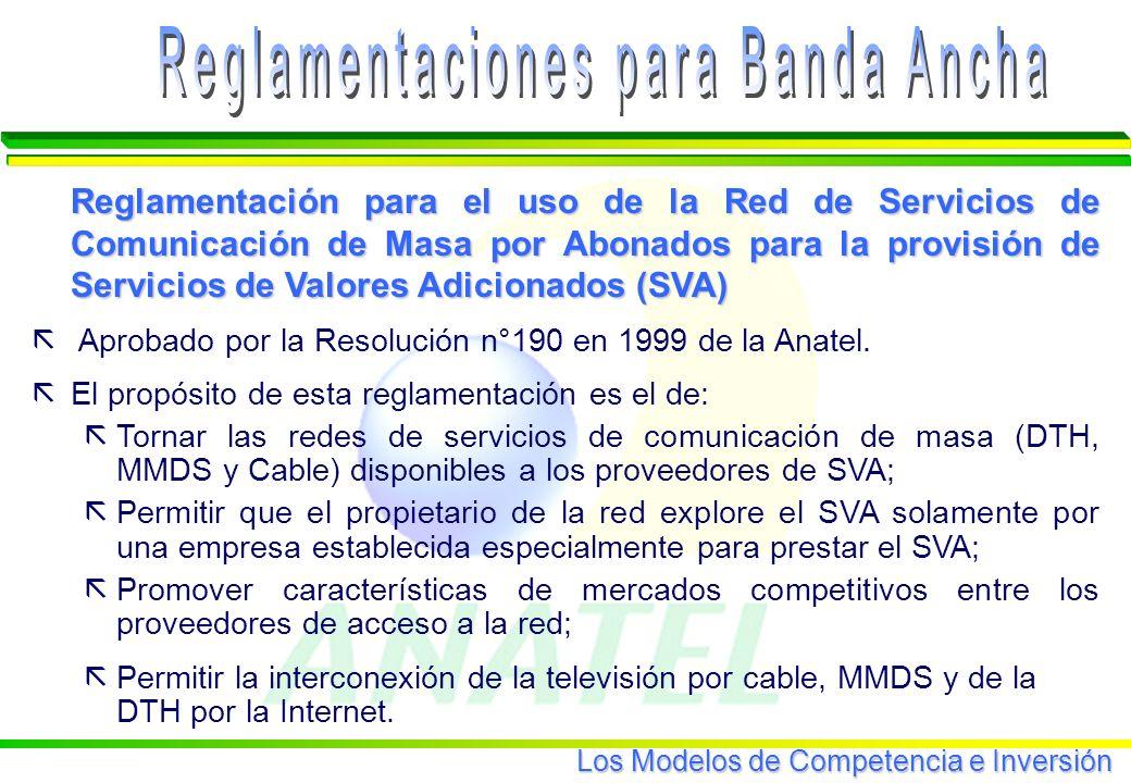 Los Modelos de Competencia e Inversión Reglamentación para el uso de la Red de Servicios de Comunicación de Masa por Abonados para la provisión de Servicios de Valores Adicionados (SVA) ã Aprobado por la Resolución n°190 en 1999 de la Anatel.