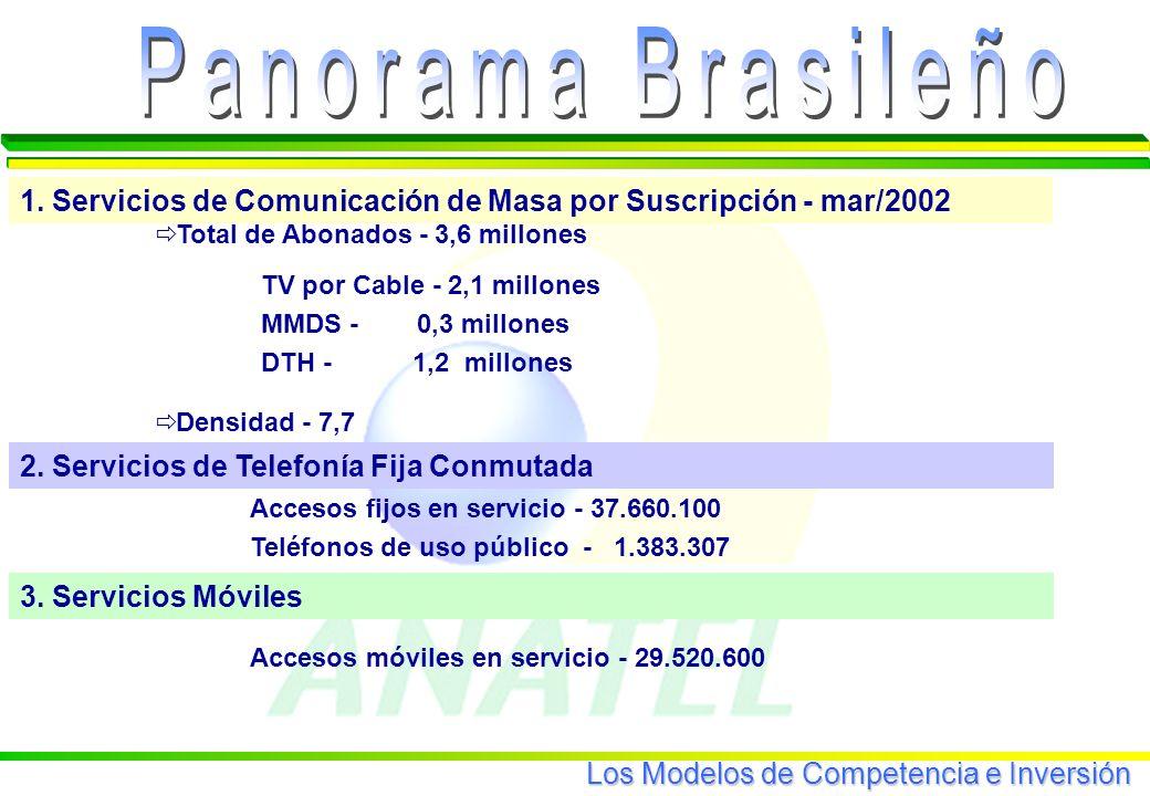 Los Modelos de Competencia e Inversión Total de Abonados - 3,6 millones TV por Cable - 2,1 millones MMDS - 0,3 millones DTH - 1,2 millones Densidad - 7,7 1.