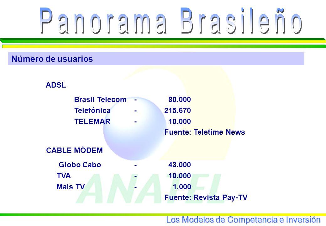 Los Modelos de Competencia e Inversión Número de usuarios ADSL Brasil Telecom - 80.000 Telefónica- 215.670 TELEMAR - 10.000 Fuente: Teletime News CABLE MÓDEM Globo Cabo - 43.000 TVA - 10.000 Mais TV - 1.000 Fuente: Revista Pay-TV
