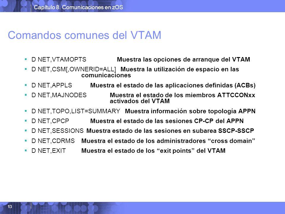Capítulo 8. Comunicaciones en zOS 13 Comandos comunes del VTAM D NET,VTAMOPTS Muestra las opciones de arranque del VTAM D NET,CSM[,OWNERID=ALL] Muestr