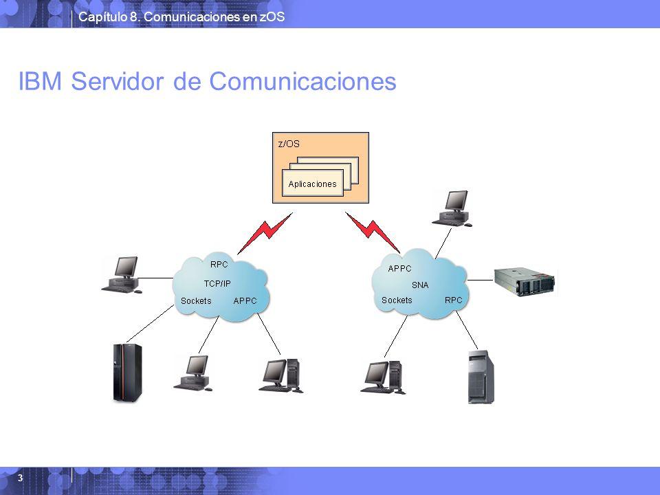 Capítulo 8. Comunicaciones en zOS 3 IBM Servidor de Comunicaciones