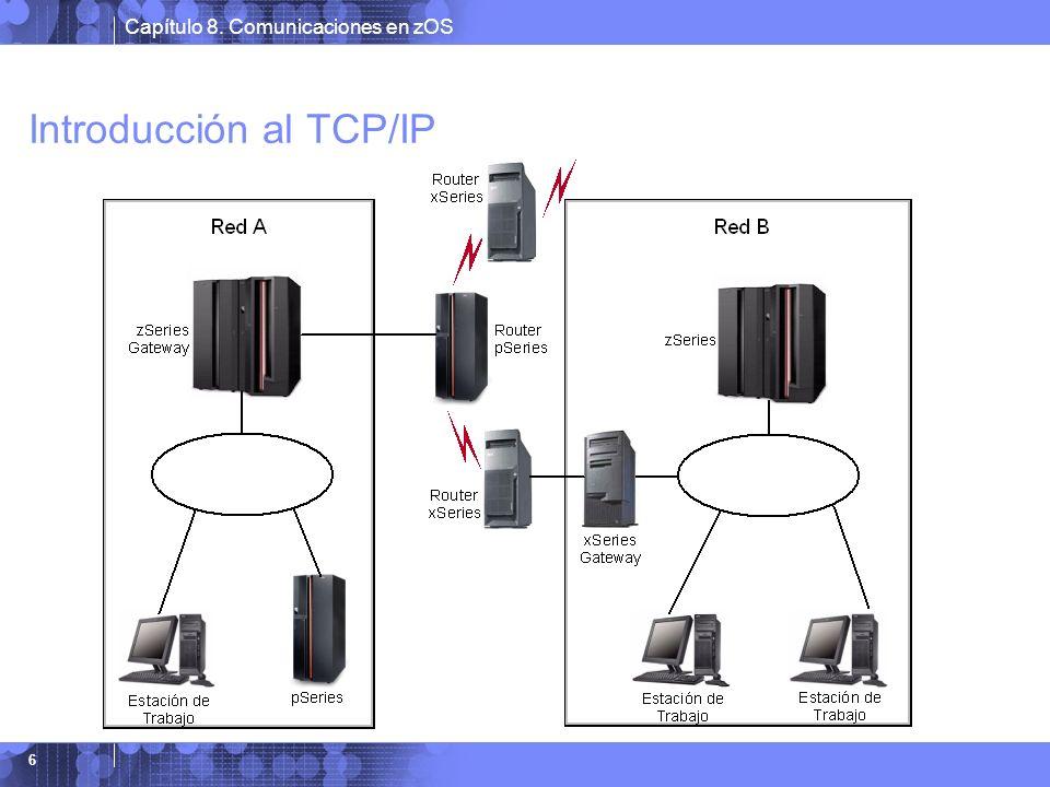 Capítulo 8. Comunicaciones en zOS 7 Conectividad redesTCP/IP