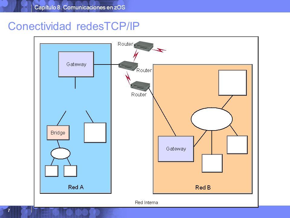 Capítulo 8. Comunicaciones en zOS 8 Direccionamiento de Internet