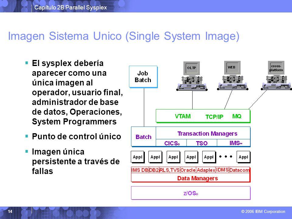 Capítulo 2B Parallel Sysplex © 2006 IBM Corporation 14 Imagen Sistema Unico (Single System Image) El sysplex debería aparecer como una única imagen al operador, usuario final, administrador de base de datos, Operaciones, System Programmers Punto de control único Imagen única persistente a través de fallas