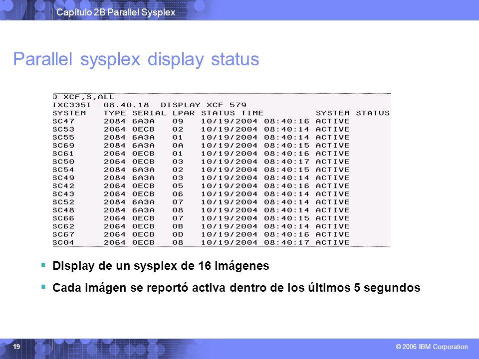 Capítulo 2B Parallel Sysplex © 2006 IBM Corporation 19 Parallel sysplex display status Display de un sysplex de 16 imágenes Cada imágen se reportó activa dentro de los últimos 5 segundos