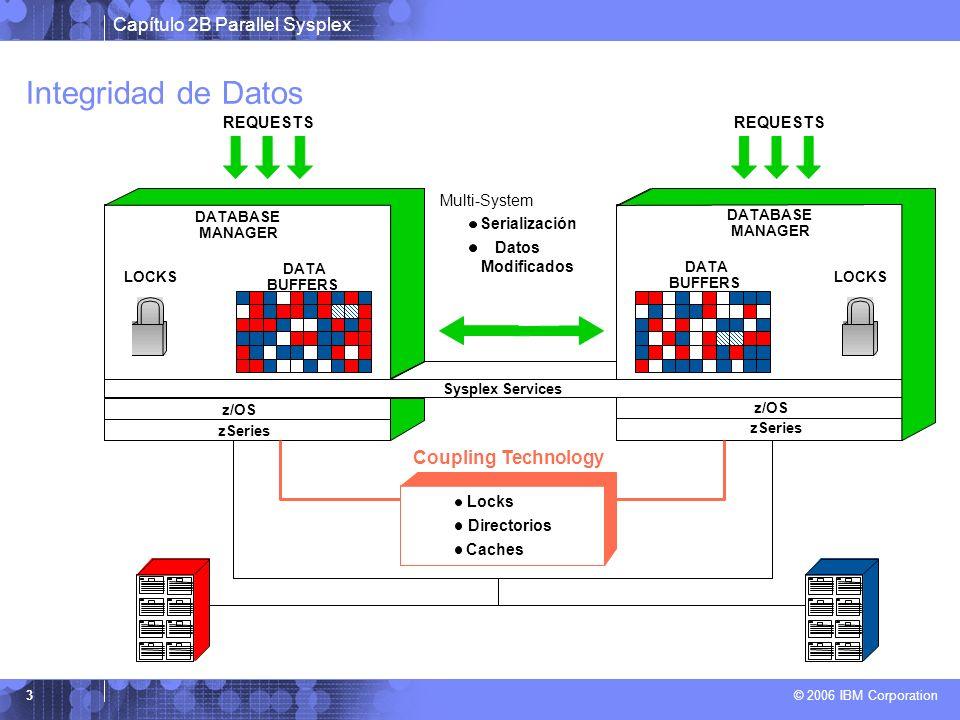 Capítulo 2B Parallel Sysplex © 2006 IBM Corporation 24 D M=CPU Muestra la salida del comando con el tipo de procesador, número de serie y número de procesador lógico asignado