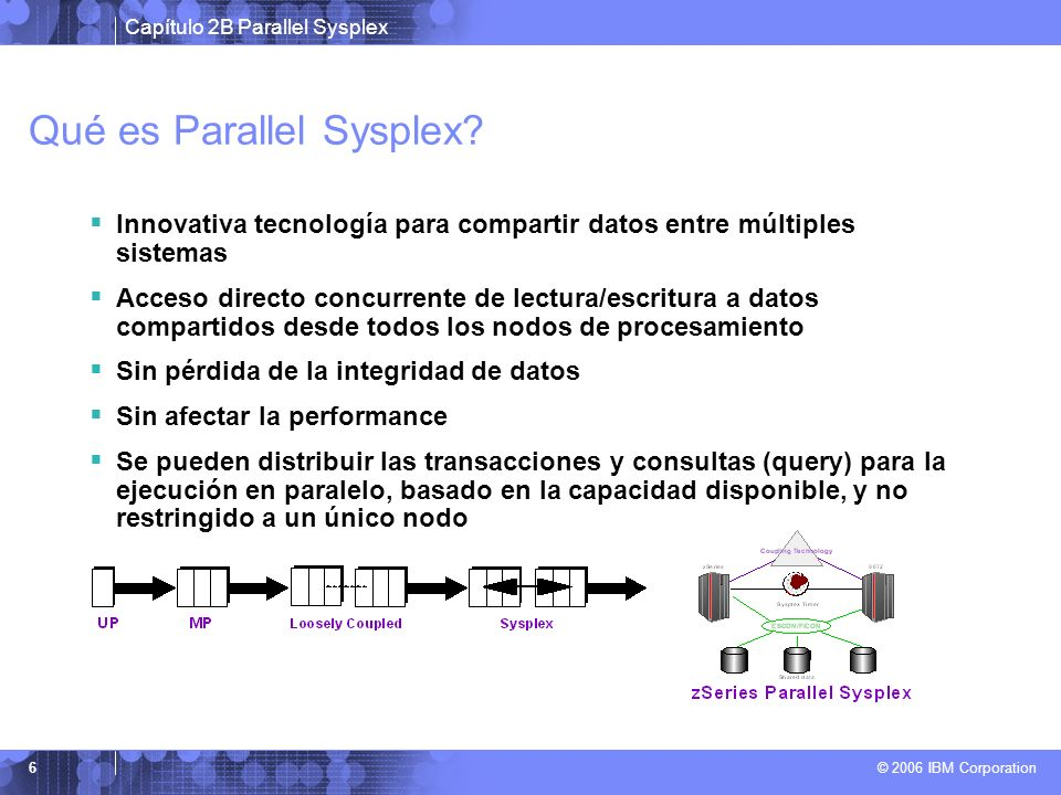 Capítulo 2B Parallel Sysplex © 2006 IBM Corporation 6 Qué es Parallel Sysplex.