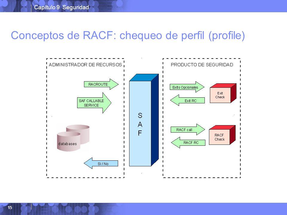 Capítulo 9 Seguridad 15 Conceptos de RACF: chequeo de perfil (profile)