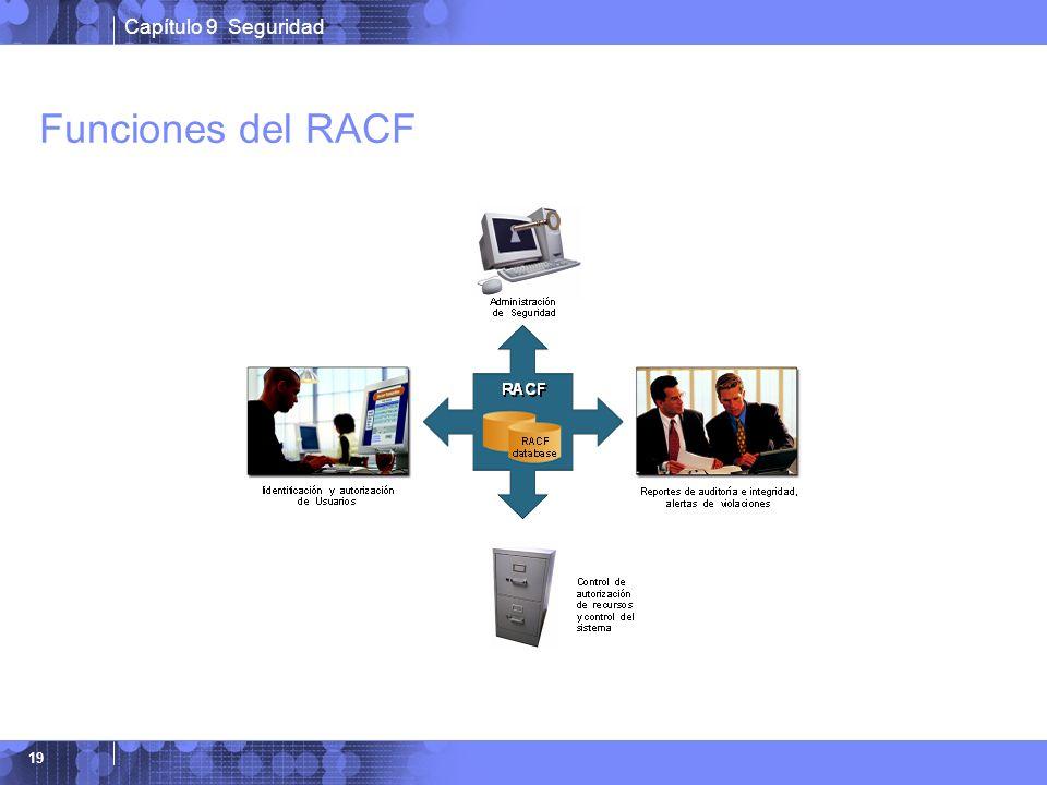Capítulo 9 Seguridad 19 Funciones del RACF
